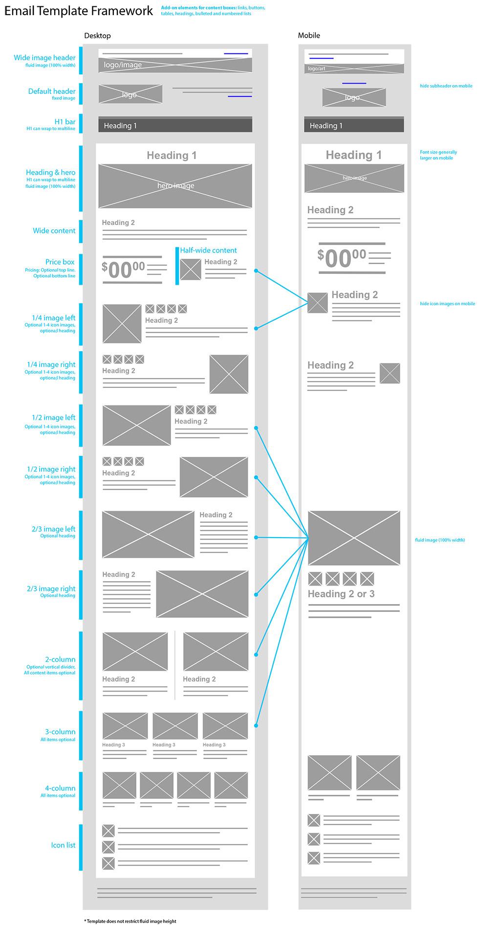 Marketing Email Framework | John M  Leary